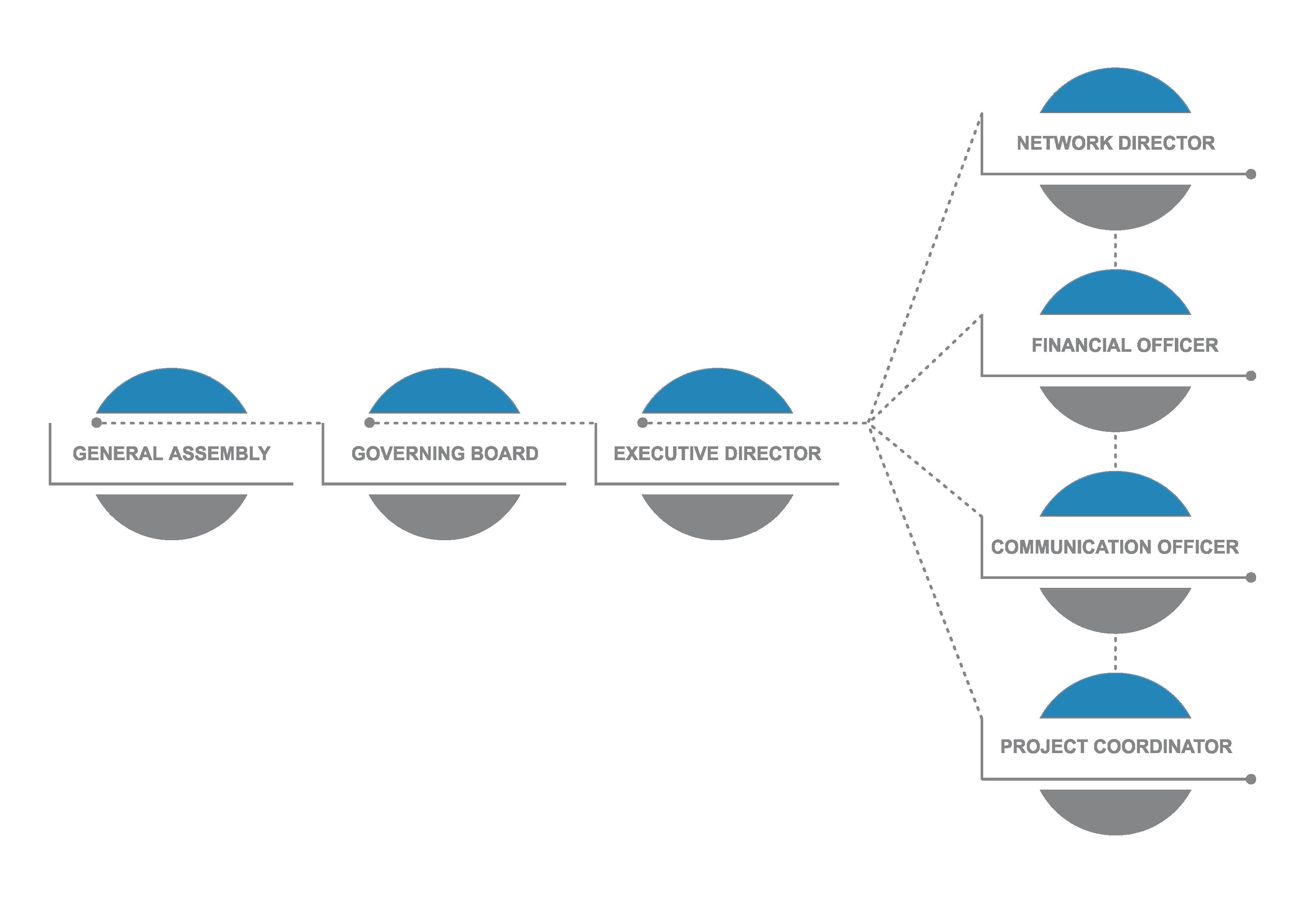 organization-structure-new-02
